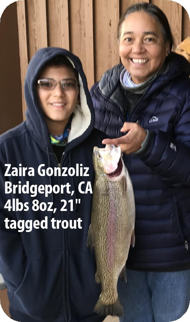 Fishing Champ Gonzoliz